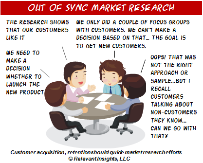 Align Business Goals with Market Research Efforts.png