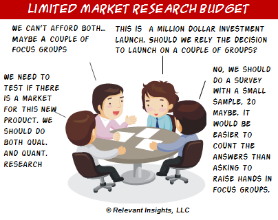Limited Market Research Budget